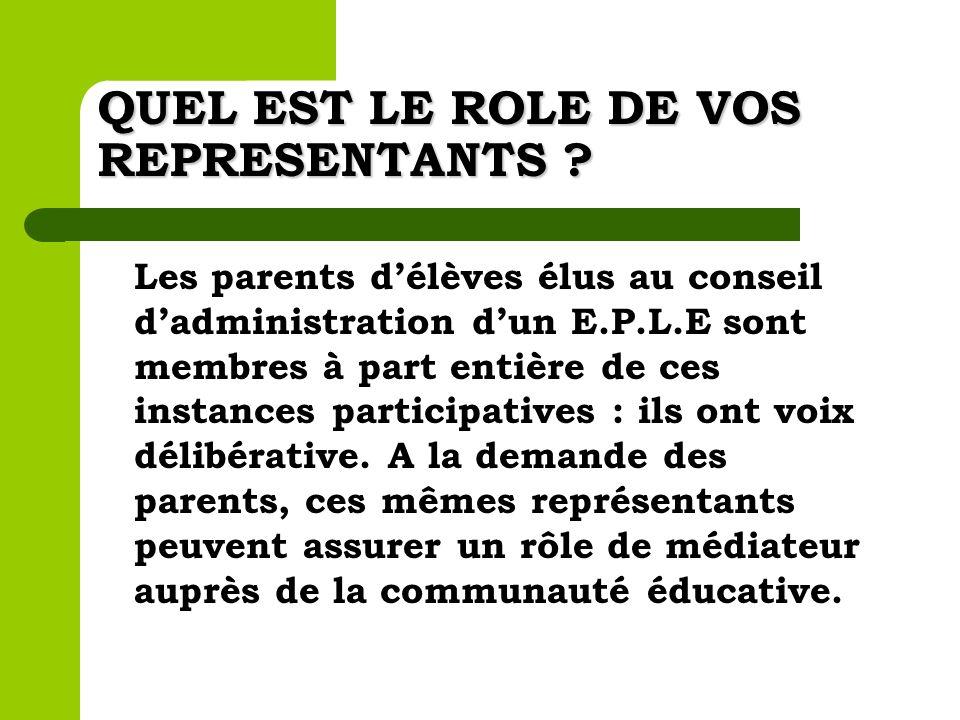 QUEL EST LE ROLE DE VOS REPRESENTANTS ? Les parents délèves élus au conseil dadministration dun E.P.L.E sont membres à part entière de ces instances p