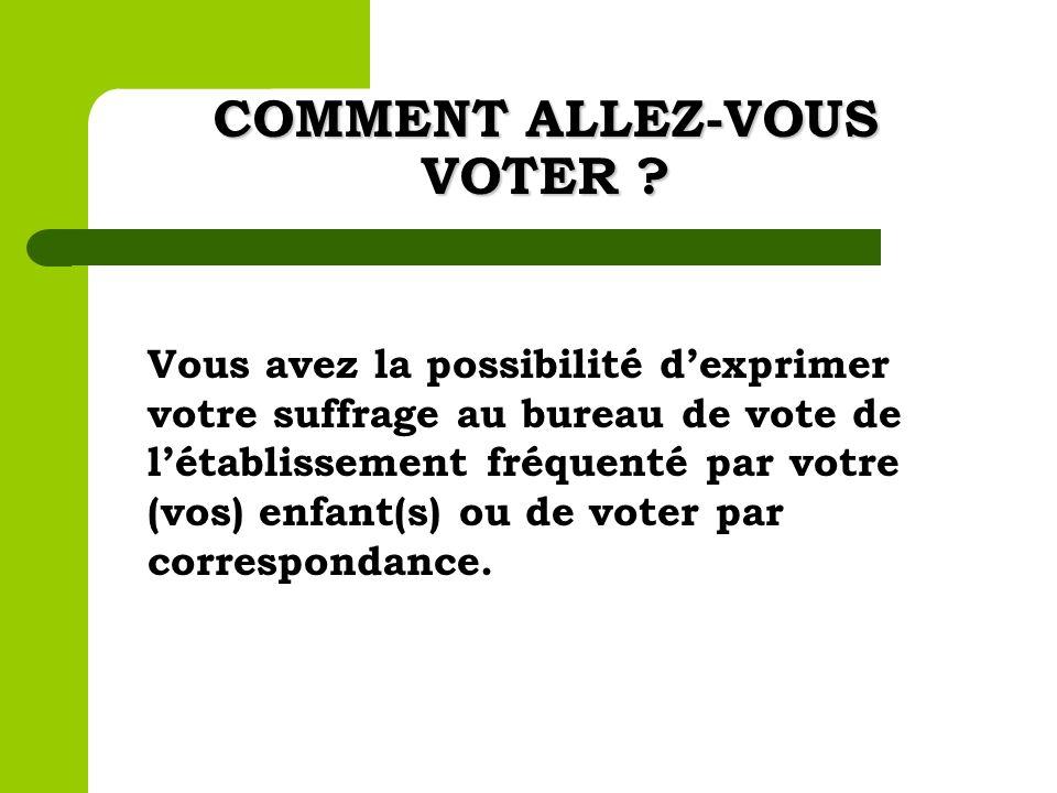COMMENT ALLEZ-VOUS VOTER ? Vous avez la possibilité dexprimer votre suffrage au bureau de vote de létablissement fréquenté par votre (vos) enfant(s) o