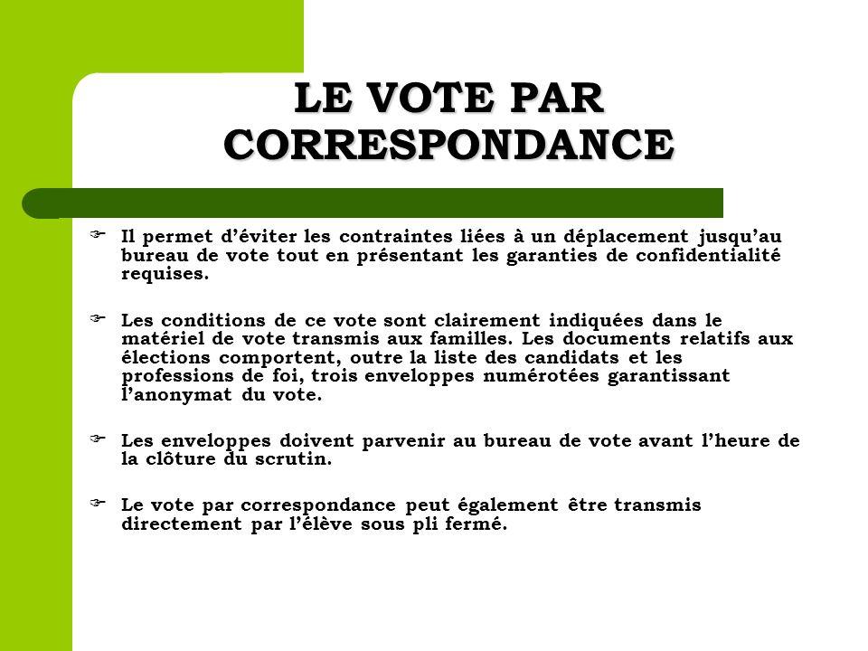 LE VOTE PAR CORRESPONDANCE Il permet déviter les contraintes liées à un déplacement jusquau bureau de vote tout en présentant les garanties de confide