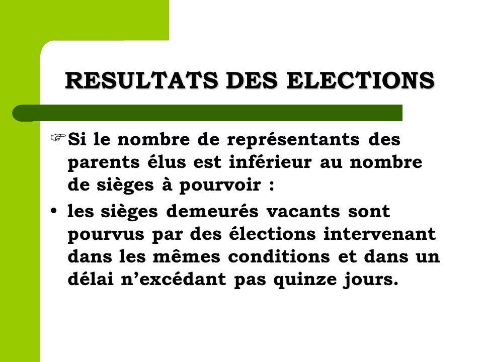 RESULTATS DES ELECTIONS Si le nombre de représentants des parents élus est inférieur au nombre de sièges à pourvoir : les sièges demeurés vacants sont