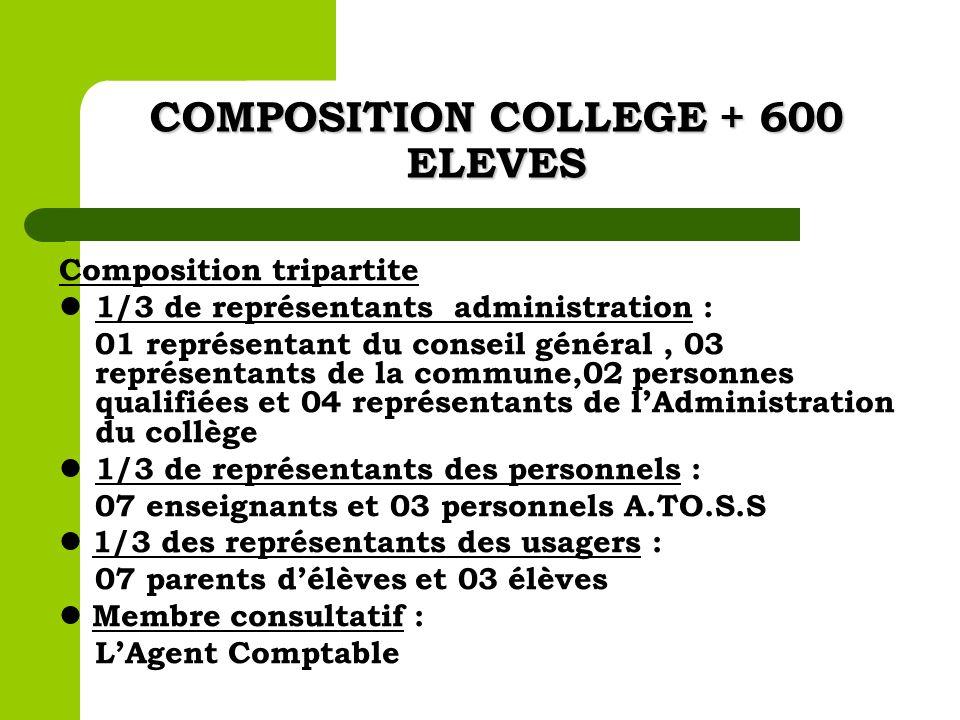 COMPOSITION COLLEGE + 600 ELEVES Composition tripartite 1/3 de représentants administration : 01 représentant du conseil général, 03 représentants de