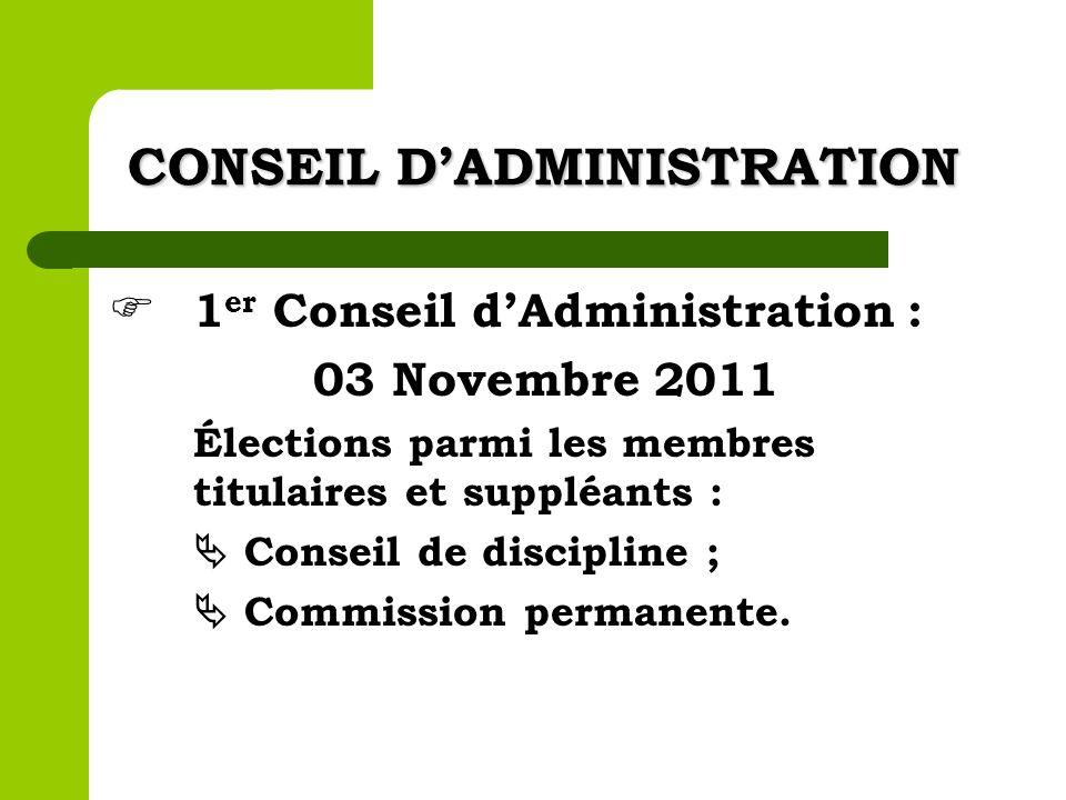 CONSEIL DADMINISTRATION 1 er Conseil dAdministration : 03 Novembre 2011 Élections parmi les membres titulaires et suppléants : Conseil de discipline ;