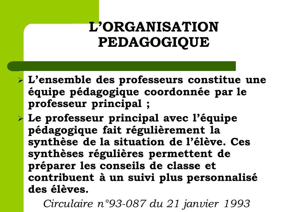 LORGANISATION PEDAGOGIQUE Lensemble des professeurs constitue une équipe pédagogique coordonnée par le professeur principal ; Le professeur principal