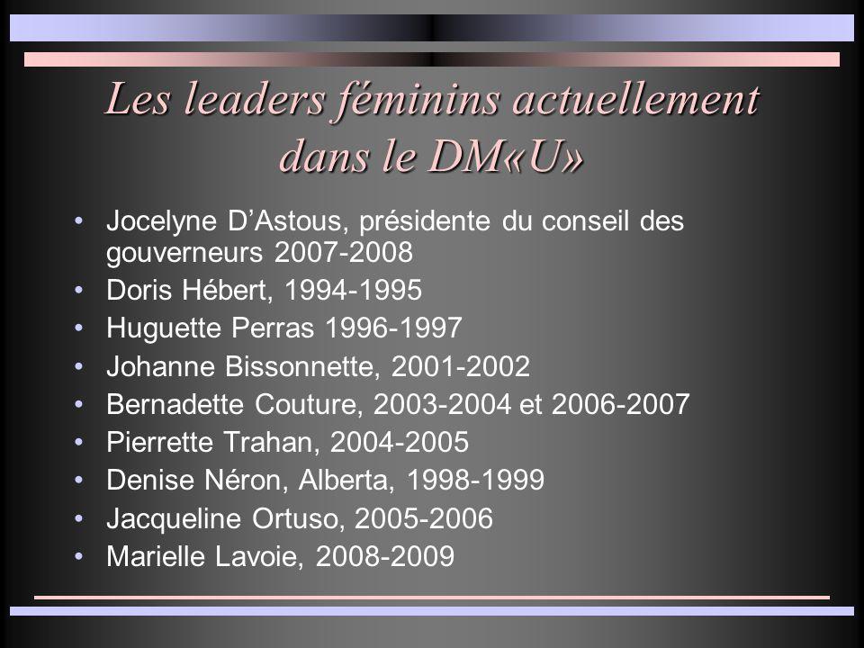 Les leaders féminins actuellement dans le DM«U» Jocelyne DAstous, présidente du conseil des gouverneurs 2007-2008 Doris Hébert, 1994-1995 Huguette Perras 1996-1997 Johanne Bissonnette, 2001-2002 Bernadette Couture, 2003-2004 et 2006-2007 Pierrette Trahan, 2004-2005 Denise Néron, Alberta, 1998-1999 Jacqueline Ortuso, 2005-2006 Marielle Lavoie, 2008-2009