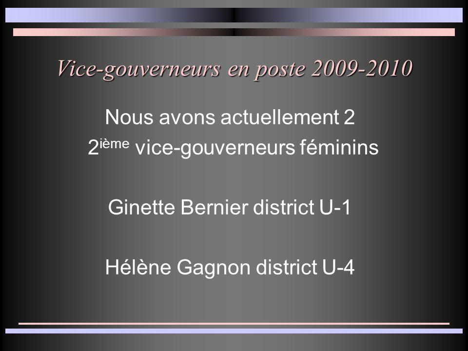 Vice-gouverneurs en poste 2009-2010 Nous avons actuellement 2 2 ième vice-gouverneurs féminins Ginette Bernier district U-1 Hélène Gagnon district U-4