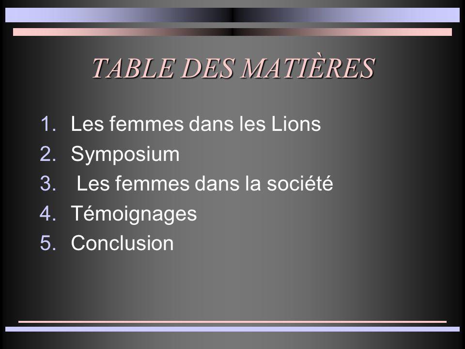 TABLE DES MATIÈRES 1.Les femmes dans les Lions 2.Symposium 3.