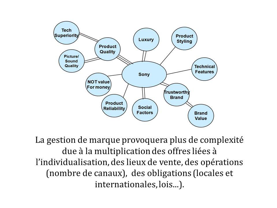 La gestion de marque provoquera plus de complexité due à la multiplication des offres liées à lindividualisation, des lieux de vente, des opérations (nombre de canaux), des obligations (locales et internationales, lois...).