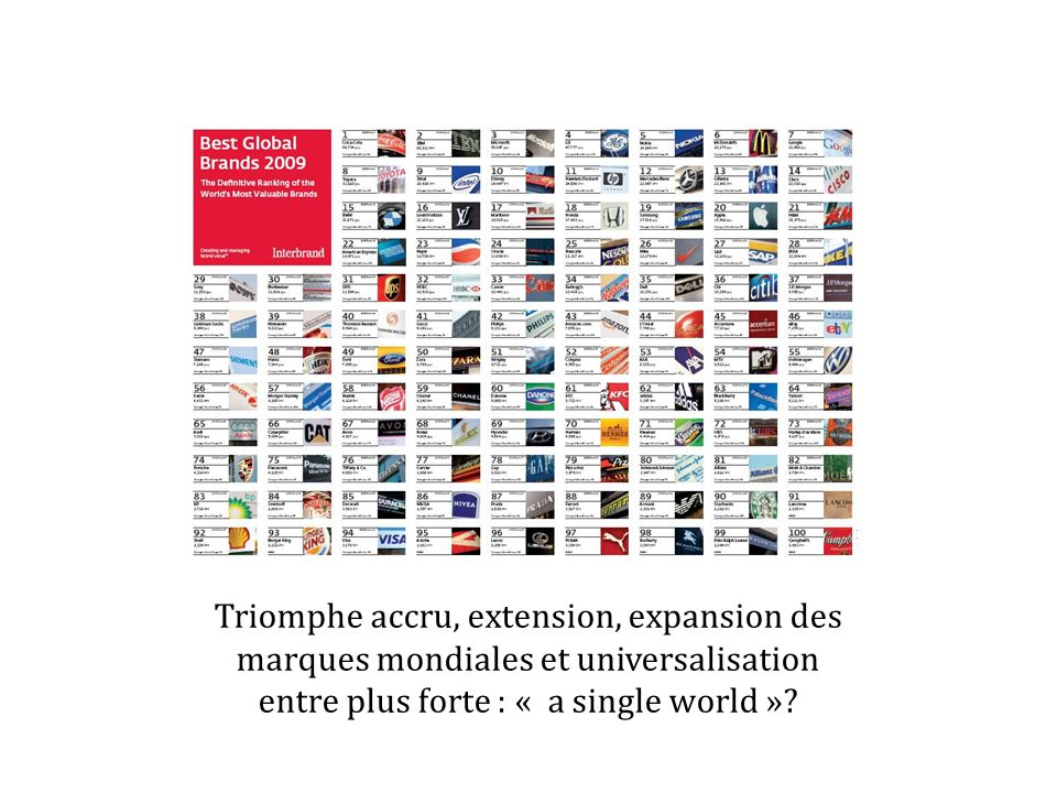 Triomphe accru, extension, expansion des marques mondiales et universalisation entre plus forte : « a single world »