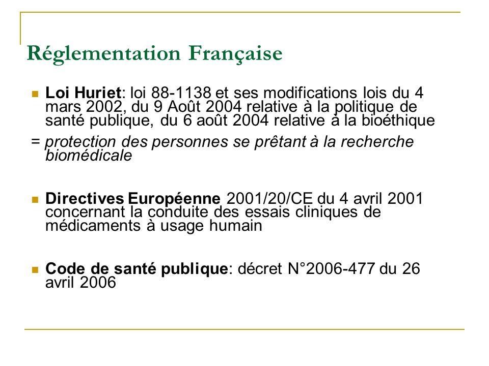 Réglementation Française Loi Huriet: loi 88-1138 et ses modifications lois du 4 mars 2002, du 9 Août 2004 relative à la politique de santé publique, d
