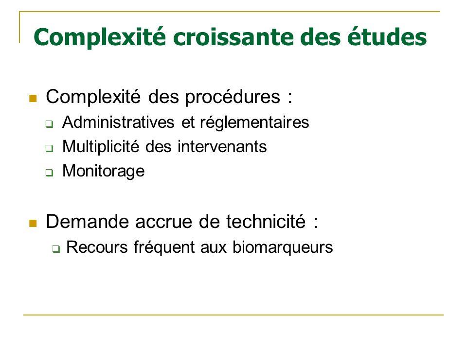 Complexité croissante des études Complexité des procédures : Administratives et réglementaires Multiplicité des intervenants Monitorage Demande accrue