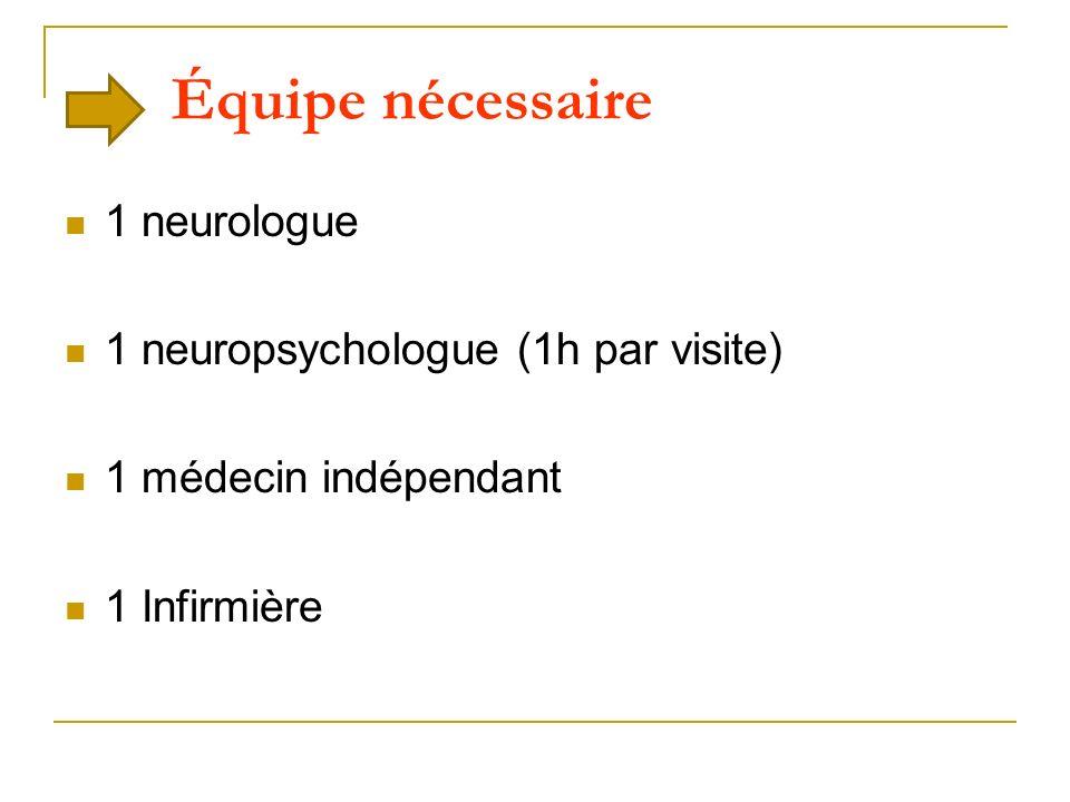 Équipe nécessaire 1 neurologue 1 neuropsychologue (1h par visite) 1 médecin indépendant 1 Infirmière