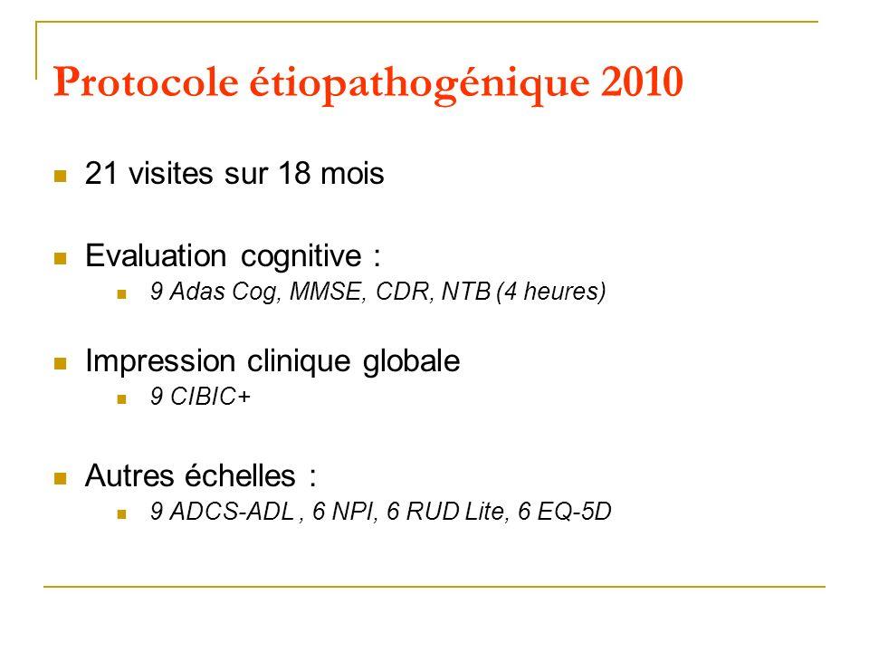 Protocole étiopathogénique 2010 21 visites sur 18 mois Evaluation cognitive : 9 Adas Cog, MMSE, CDR, NTB (4 heures) Impression clinique globale 9 CIBI