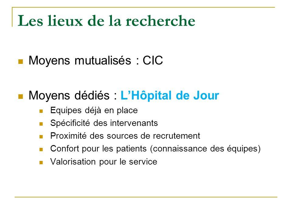 Les lieux de la recherche Moyens mutualisés : CIC Moyens dédiés : LHôpital de Jour Equipes déjà en place Spécificité des intervenants Proximité des so
