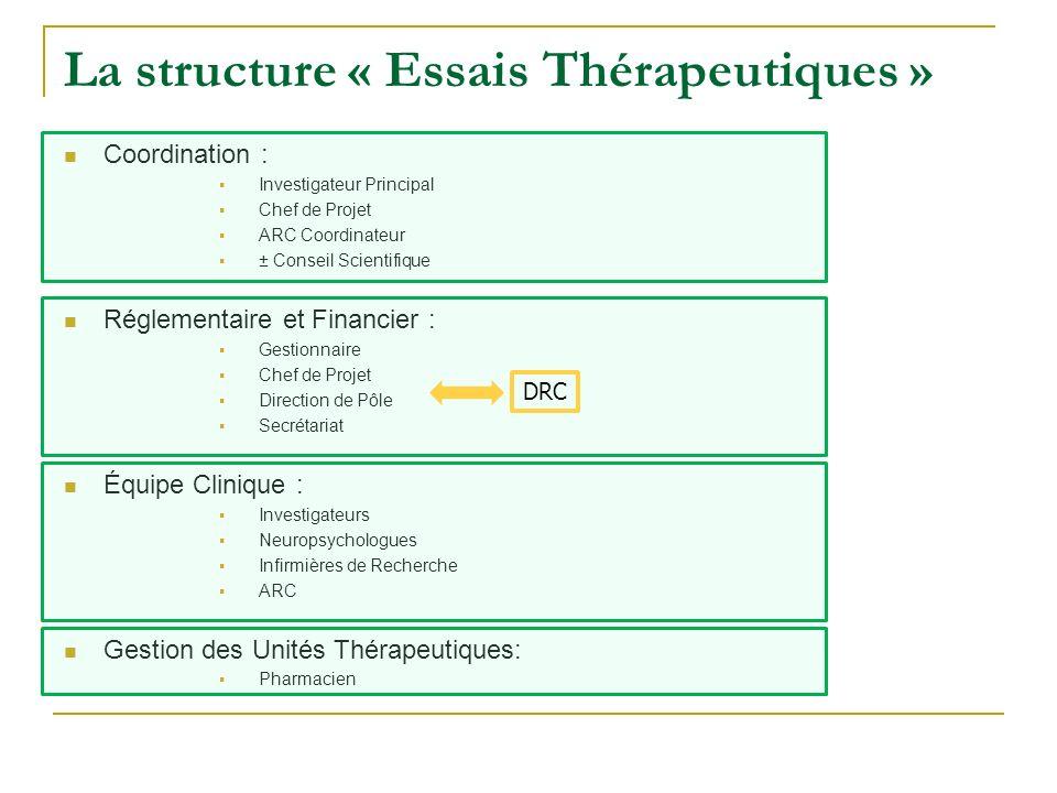 La structure « Essais Thérapeutiques » Coordination : Investigateur Principal Chef de Projet ARC Coordinateur ± Conseil Scientifique Réglementaire et