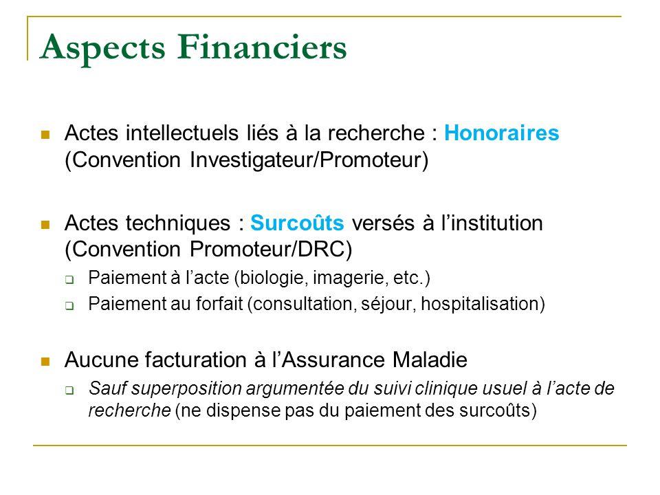 Aspects Financiers Actes intellectuels liés à la recherche : Honoraires (Convention Investigateur/Promoteur) Actes techniques : Surcoûts versés à lins