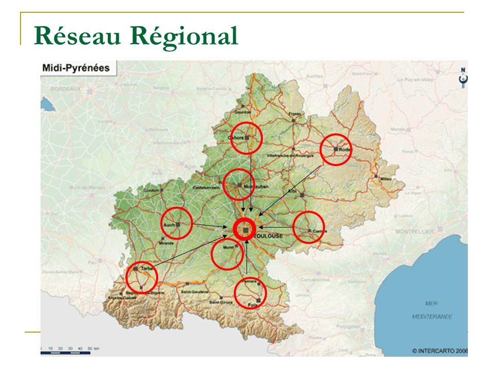 Réseau Régional