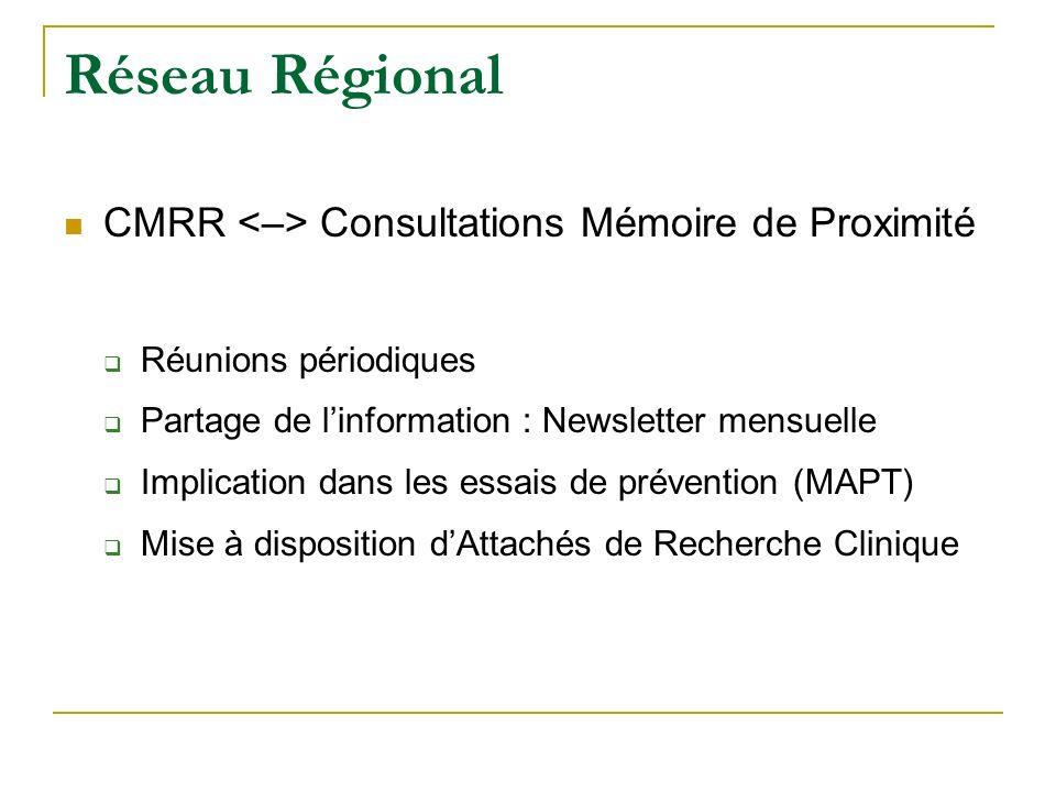 CMRR Consultations Mémoire de Proximité Réunions périodiques Partage de linformation : Newsletter mensuelle Implication dans les essais de prévention