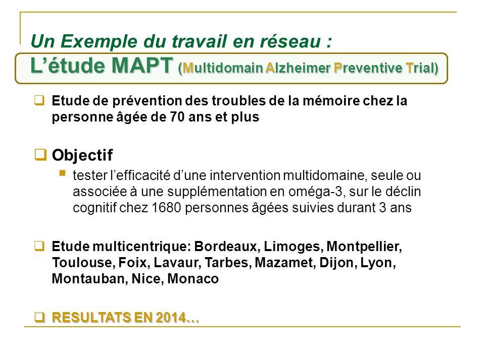 Un Exemple du travail en réseau : Létude MAPT (Multidomain Alzheimer Preventive Trial) Etude de prévention des troubles de la mémoire chez la personne