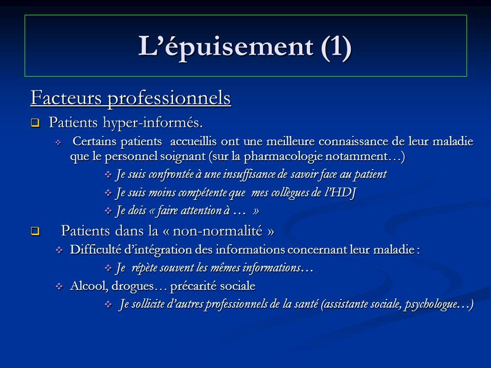Lépuisement (2) Facteurs psychologiques « Phagocytage » des soignants, « Phagocytage » des soignants, Marchandage des patients ( insatisfaisant, Marchandage des patients (parfois en permanence), souvent insatisfaisant, besoin de temps +++ et de disponibilité besoin de temps +++ et de disponibilité Ecoute et accompagnement dans lerrance, Ecoute et accompagnement dans lerrance, Gravité de lévolution avec une dégradation physique (confusion, oedèmes, maigreur extrême, décès…), chez des patients plutôt jeunes… Gravité de lévolution avec une dégradation physique (confusion, oedèmes, maigreur extrême, décès…), chez des patients plutôt jeunes… Problèmes pour certains soignants pour trouver la bonne place vis-à-vis du malade.