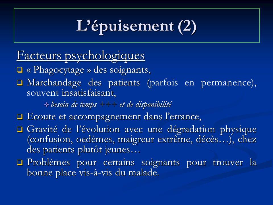 Lépuisement (2) Facteurs psychologiques « Phagocytage » des soignants, « Phagocytage » des soignants, Marchandage des patients ( insatisfaisant, March