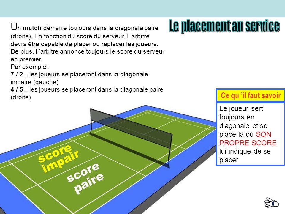 Le joueur sert toujours en diagonale et se place là où SON PROPRE SCORE lui indique de se placer Ce qu il faut savoir U n match démarre toujours dans la diagonale paire (droite).
