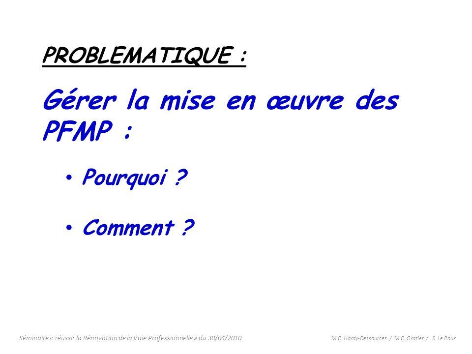 PROBLEMATIQUE : Gérer la mise en œuvre des PFMP : Pourquoi ? Comment ?