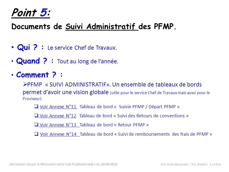 Séminaire « réussir la Rénovation de la Voie Professionnelle » du 30/04/2010 M.C. Hardy-Dessources / M.C. Gratien / S. Le Roux Point 5: Documents de S