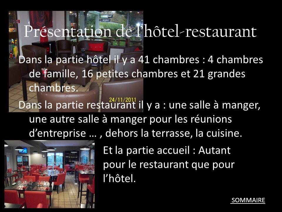 Présentation de lhôtel-restaurant Dans la partie hôtel il y a 41 chambres : 4 chambres de famille, 16 petites chambres et 21 grandes chambres. Dans la