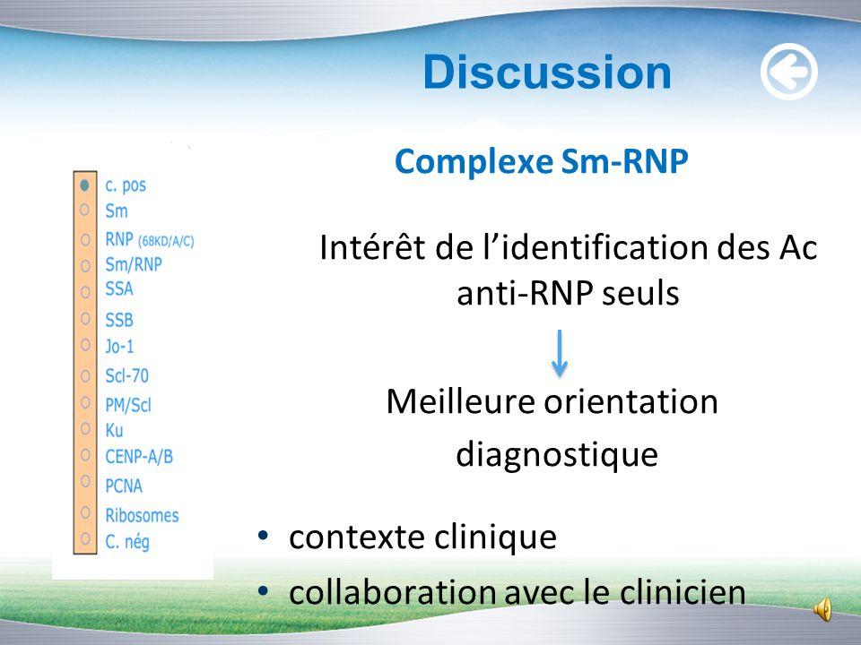 Discussion Complexe Sm-RNP Les trousses les plus utilisées : Le complexe Ag RNP/Sm L Ag Sm Sm et RNP positifs mais non différenciables ! Difficulté di