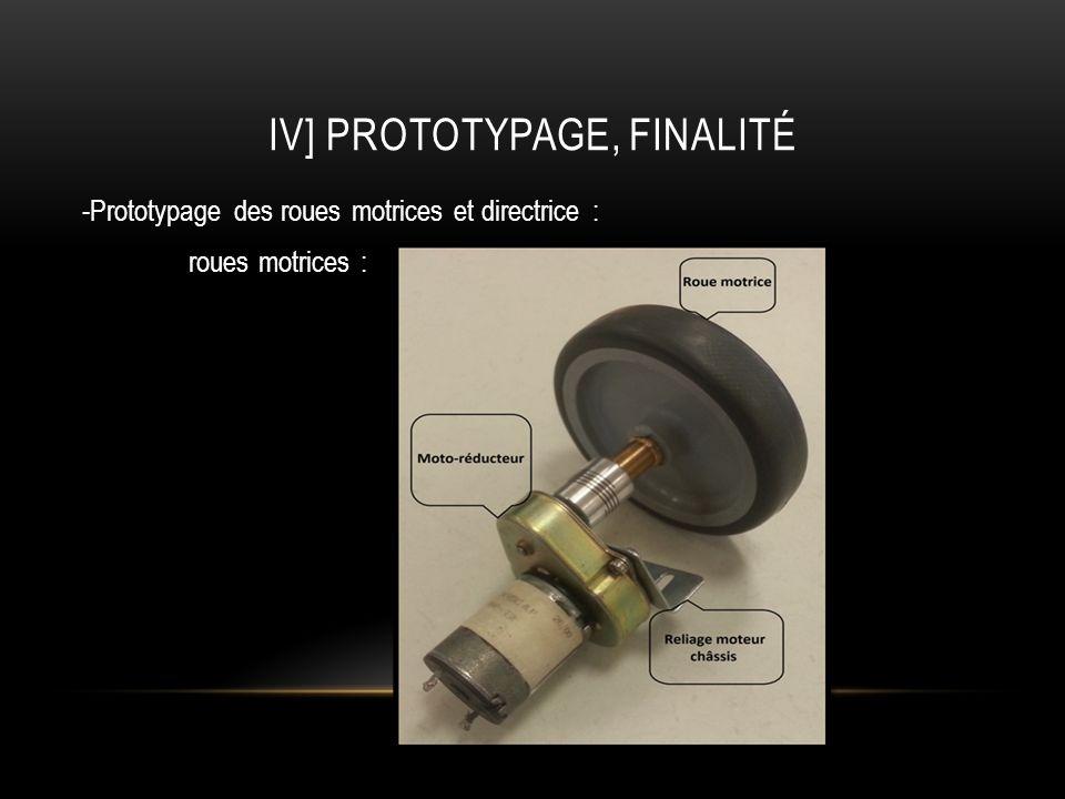 IV] PROTOTYPAGE, FINALITÉ -Prototypage des roues motrices et directrice : roues motrices :