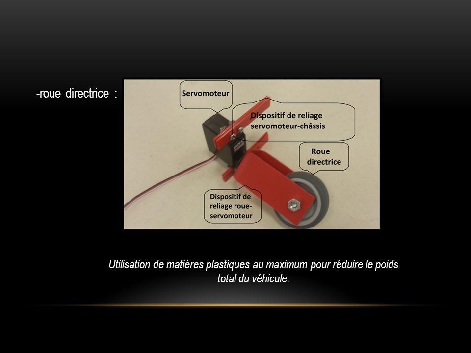 -roue directrice : Utilisation de matières plastiques au maximum pour réduire le poids total du véhicule.