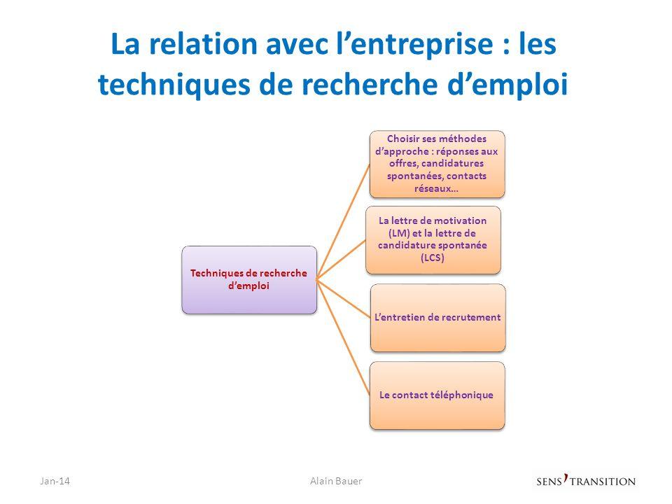 Jan-14Alain Bauer La relation avec lentreprise : les techniques de recherche demploi Techniques de recherche demploi Choisir ses méthodes dapproche :