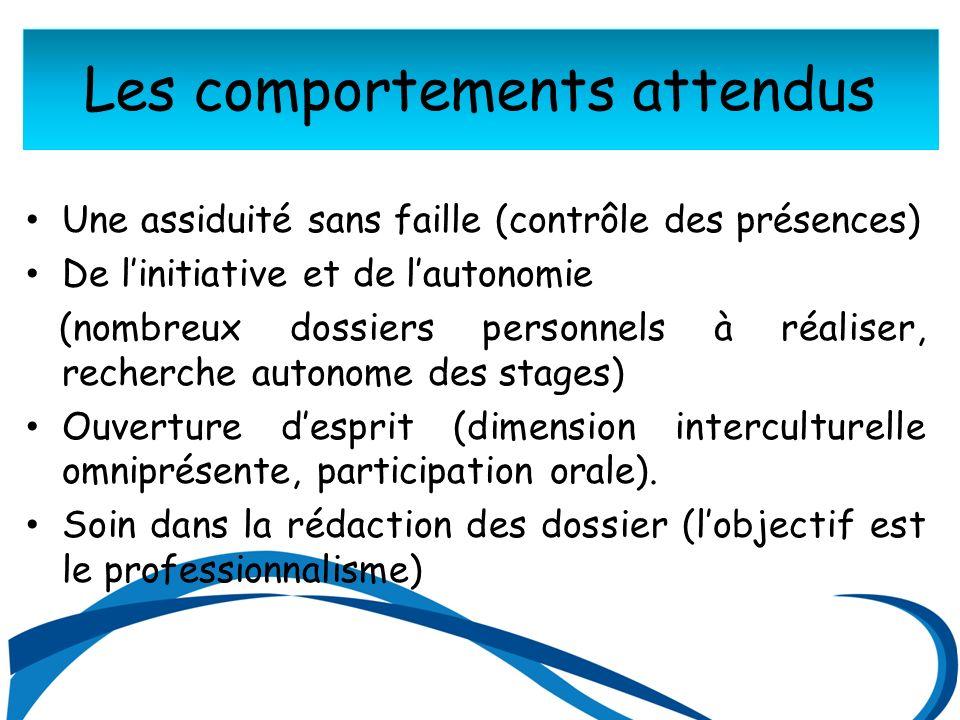 Les matières Comme dans tous les BTS tertiaires – Du français – De léconomie et du droit – Du management A un niveau plus élevé Deux langues vivantes évaluées à lécrit et à loral