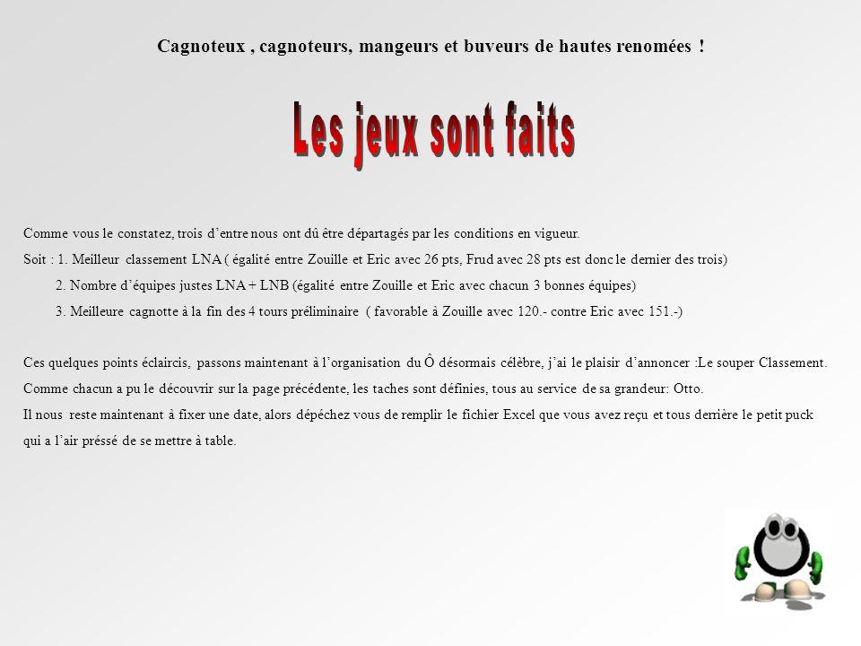 1. 2. 3. 4. 5. 6. 7. 8. 9. Otto Luc Alain Zouille Eric Frud Rod P-A Jock Classement des pronostiqueurs 34 points 36 points 40 points 42 points 46 poin