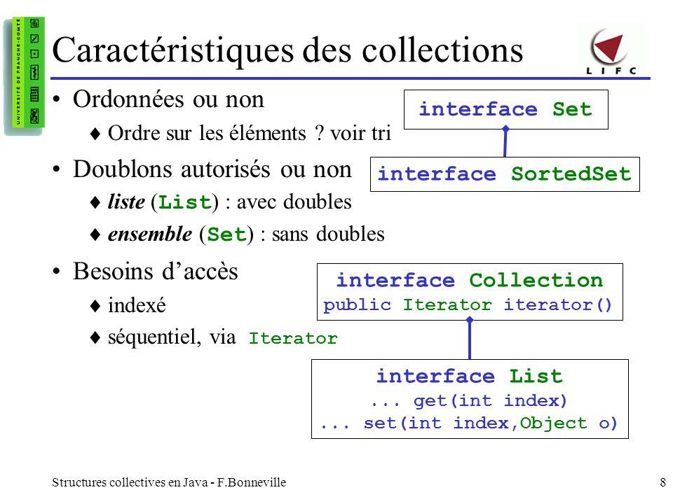 Structures collectives en Java - F.Bonneville9 Fonctionnalités des Listes Implantent l interface List ArrayList Liste implantée dans un tableau accès immédiat à chaque élément ajout et suppression lourdes LinkedList accès aux éléments lourd ajout et suppression très efficaces permettent d implanter les structures FIFO (file) et LIFO (pile) méthodes supplémentaires : addFirst(), addLast(), getFirst(), getLast(), removeFisrt(), removeLast()