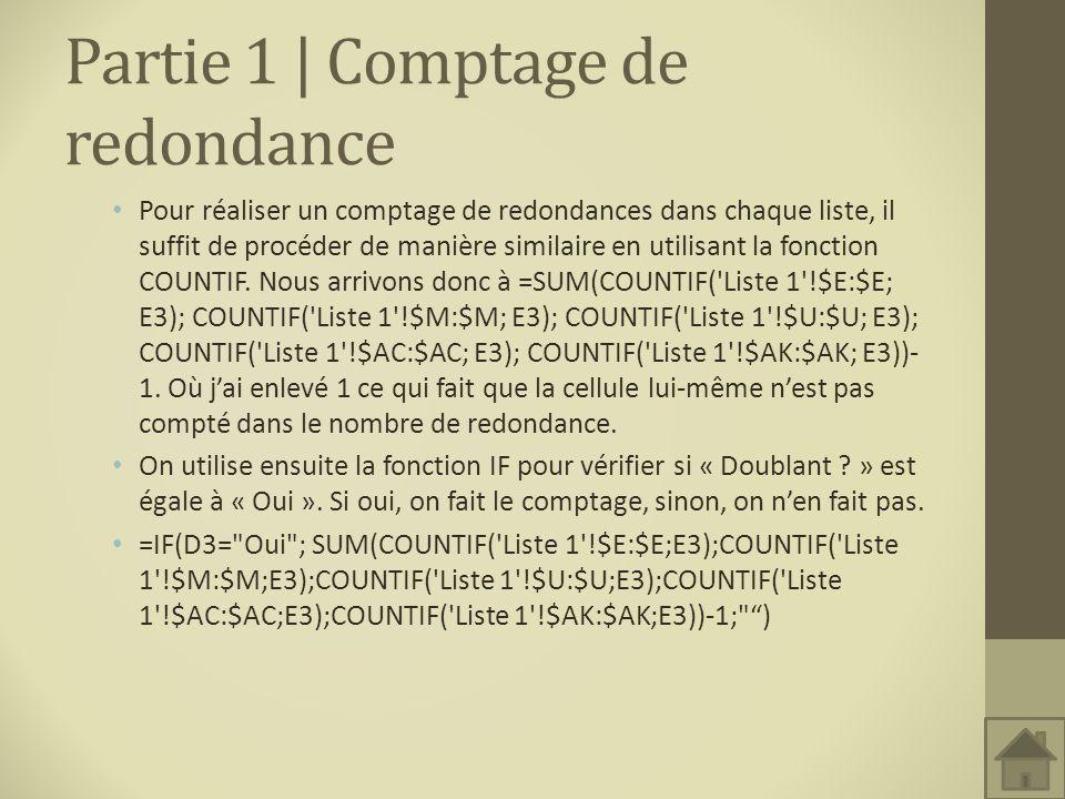 Partie 1 | Comptage de redondance Pour réaliser un comptage de redondances dans chaque liste, il suffit de procéder de manière similaire en utilisant
