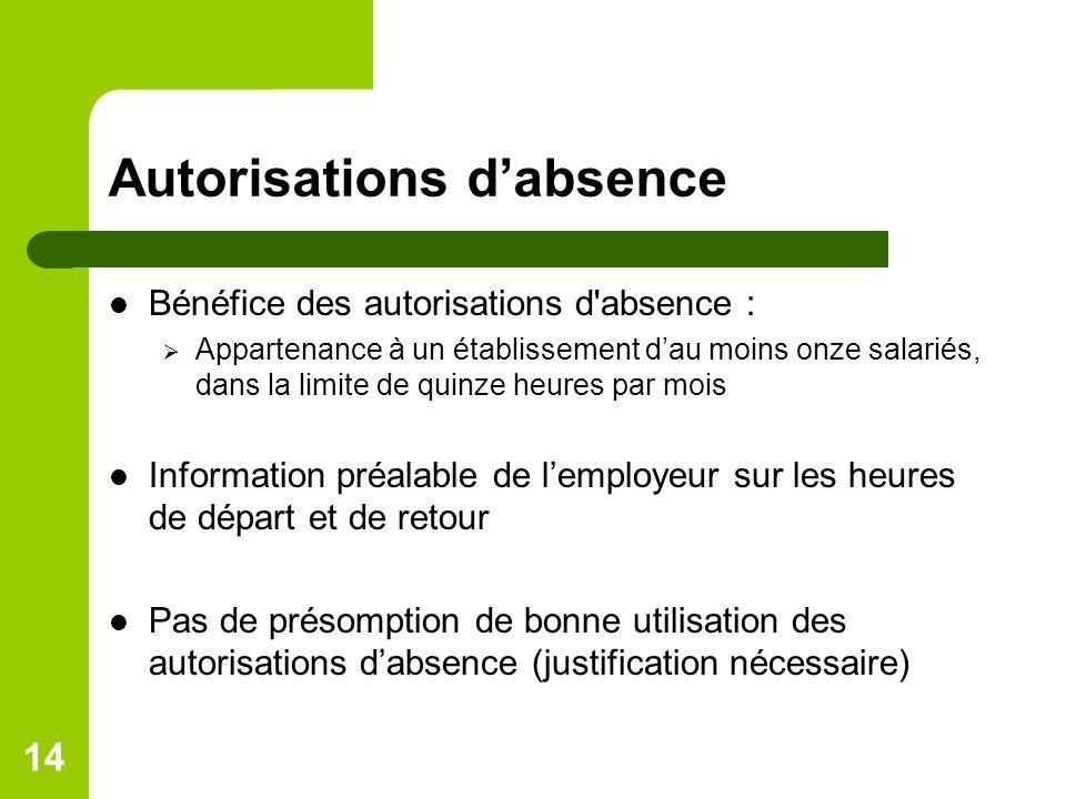 14 Autorisations dabsence Bénéfice des autorisations d'absence : Appartenance à un établissement dau moins onze salariés, dans la limite de quinze heu