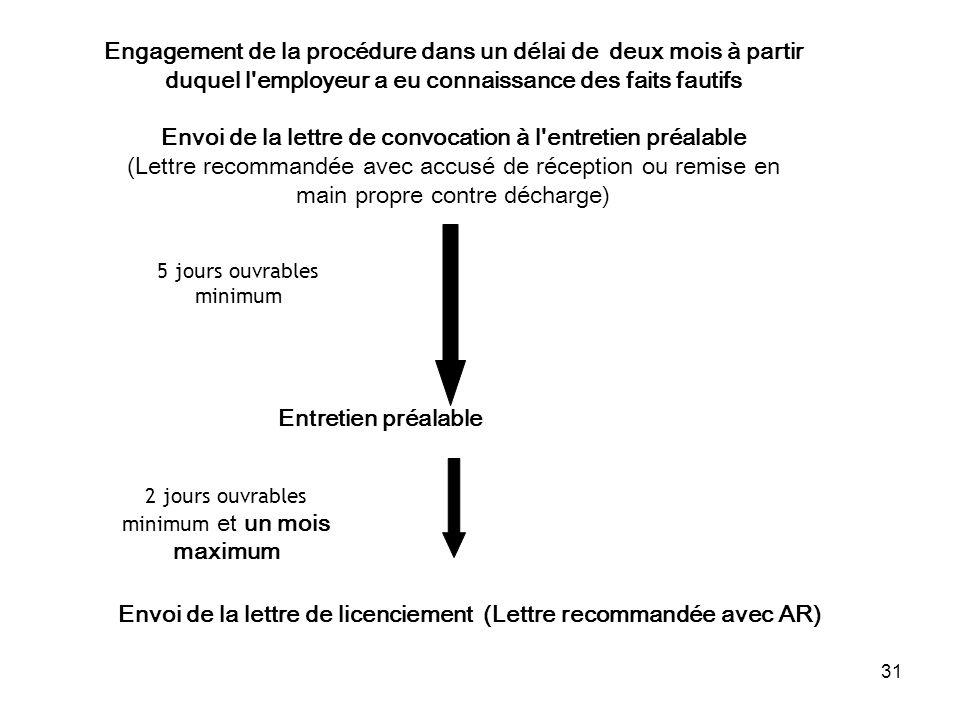 31 Engagement de la procédure dans un délai de deux mois à partir duquel l'employeur a eu connaissance des faits fautifs Envoi de la lettre de convoca