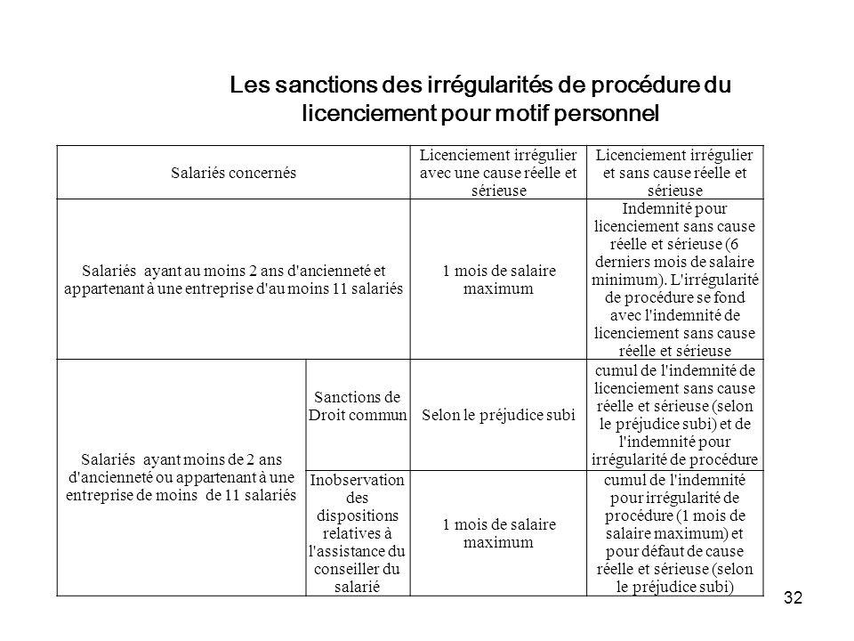 32 Les sanctions des irrégularités de procédure du licenciement pour motif personnel Salariés concernés Licenciement irrégulier avec une cause réelle