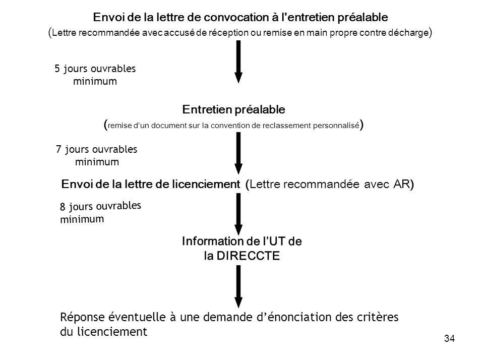 34 Envoi de la lettre de convocation à l'entretien préalable ( Lettre recommandée avec accusé de réception ou remise en main propre contre décharge )