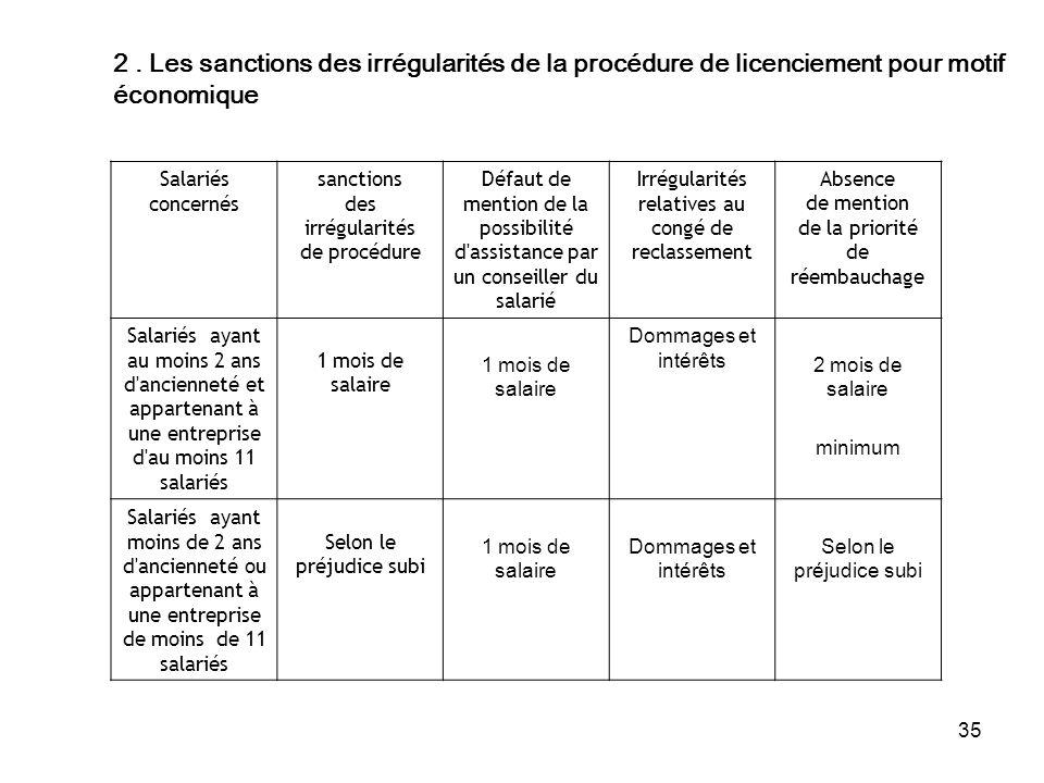 35 2. Les sanctions des irrégularités de la procédure de licenciement pour motif économique Salariés concernés sanctions des irrégularités de procédur