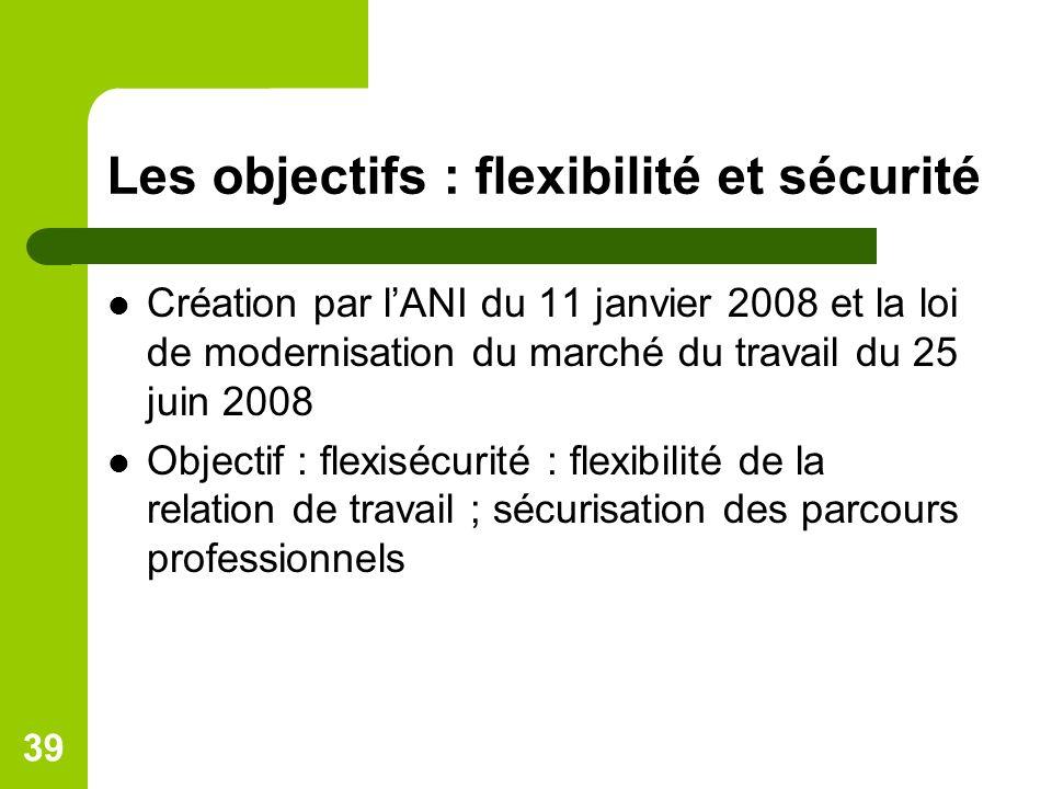 Les objectifs : flexibilité et sécurité Création par lANI du 11 janvier 2008 et la loi de modernisation du marché du travail du 25 juin 2008 Objectif : flexisécurité : flexibilité de la relation de travail ; sécurisation des parcours professionnels 39
