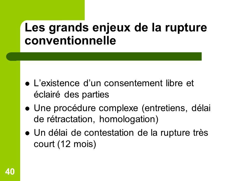 Les grands enjeux de la rupture conventionnelle Lexistence dun consentement libre et éclairé des parties Une procédure complexe (entretiens, délai de