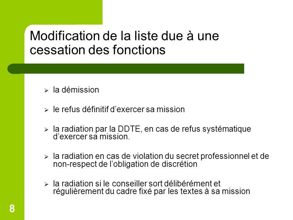 8 Modification de la liste due à une cessation des fonctions la démission le refus définitif dexercer sa mission la radiation par la DDTE, en cas de refus systématique dexercer sa mission.