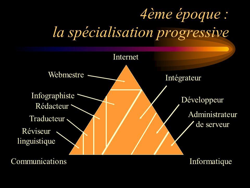 4ème époque : la spécialisation progressive CommunicationsInformatique Internet Intégrateur Administrateur de serveur Webmestre Infographiste Rédacteur Traducteur Réviseur linguistique Développeur