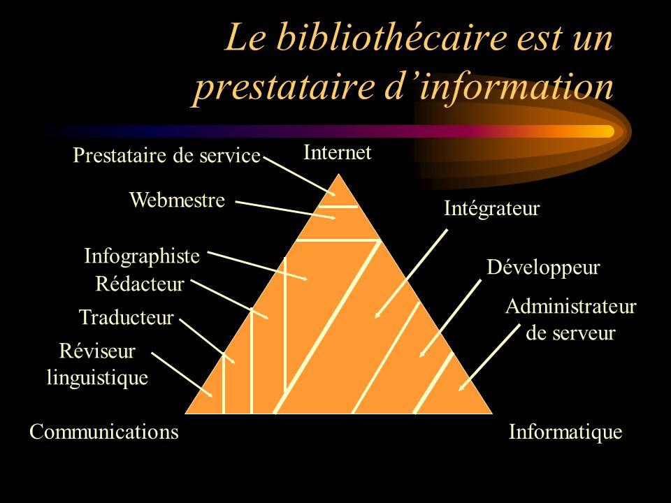 Le bibliothécaire est un prestataire dinformation CommunicationsInformatique Internet Intégrateur Administrateur de serveur Webmestre Infographiste Rédacteur Traducteur Réviseur linguistique Développeur Prestataire de service