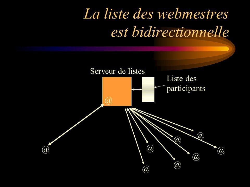 La liste des webmestres est bidirectionnelle Serveur de listes Liste des participants @ @ @ @ @ @ @ @ @