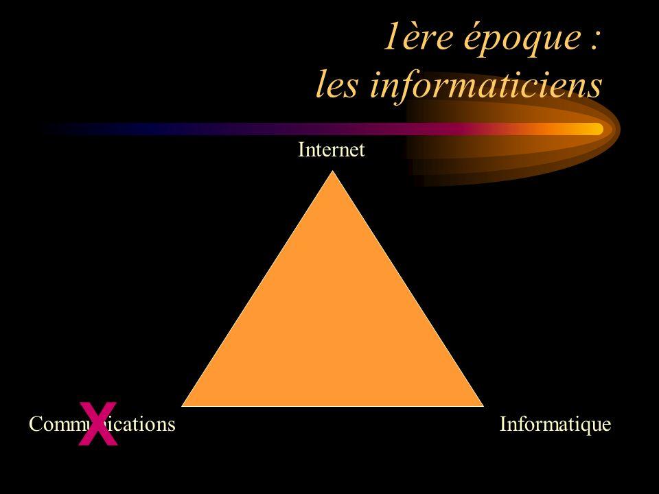 2ème époque : les communicateurs CommunicationsInformatique Internet Administrateur de serveur Webmestre- communicateur