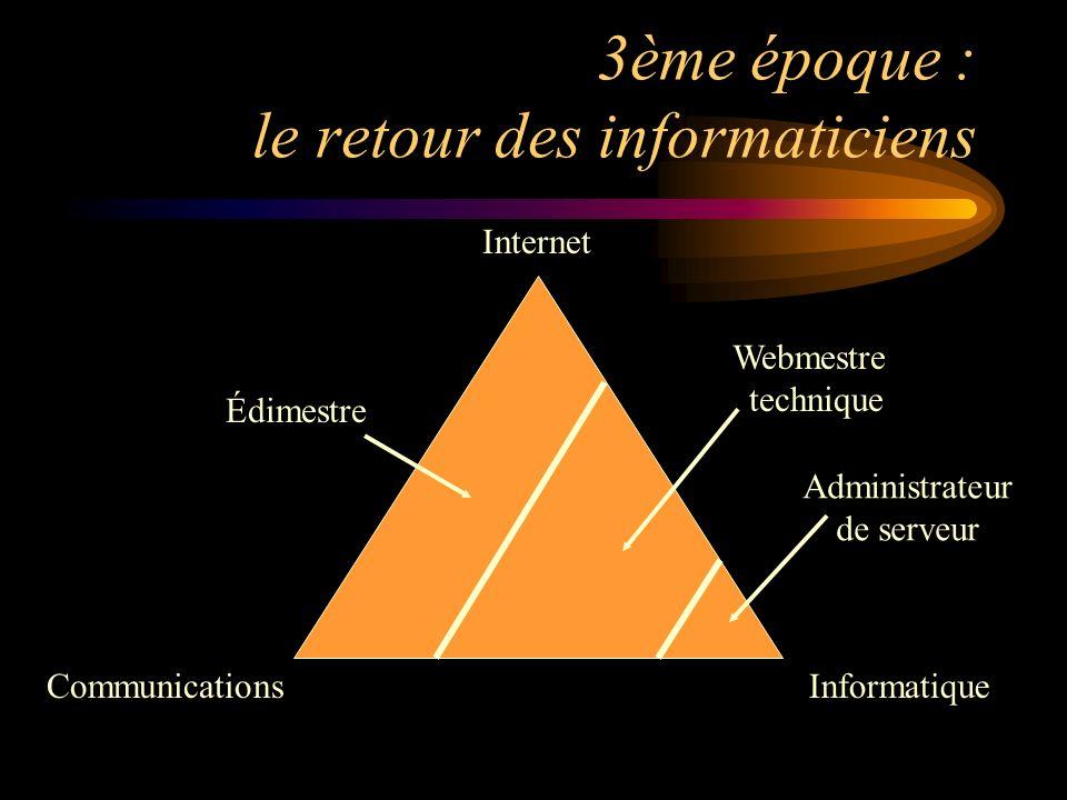 4ème époque : la spécialisation progressive CommunicationsInformatique Internet Webmestre technique Administrateur de serveur Webmestre Infographiste Rédacteur Traducteur Réviseur linguistique