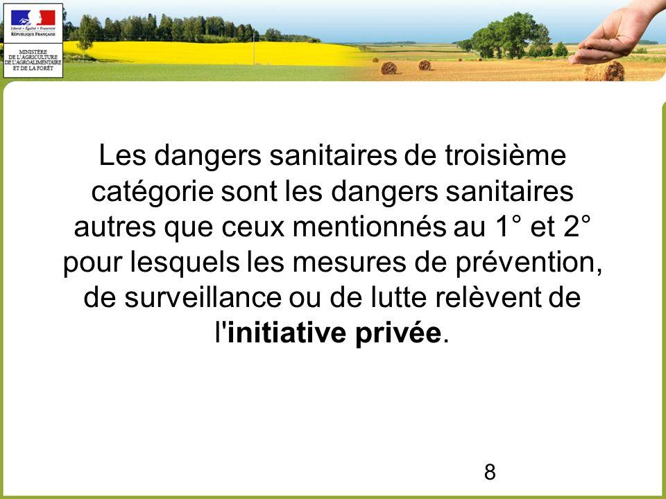 8 Les dangers sanitaires de troisième catégorie sont les dangers sanitaires autres que ceux mentionnés au 1° et 2° pour lesquels les mesures de prévention, de surveillance ou de lutte relèvent de l initiative privée.